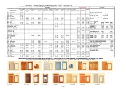 Tömörfa és Furnérozott ajtók ártáblázata (nettó Ft/m ) 2011.03.01-től