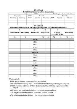 2/b táblázat Belföldi kábítószer forgalom részletezése 2/c táblázat