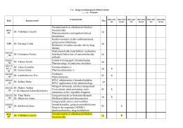 Dr. Tóthfalusi László Farmakometria és alkalmazott klinikai