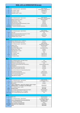 MÚSZ - 2015. évi VERSENYNAPTÁR tervezet