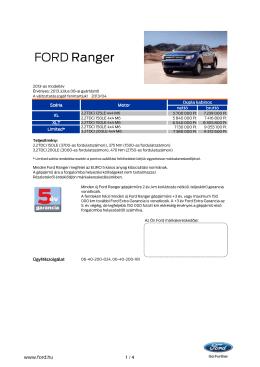 332j Ranger \341rlista 2013.07.08