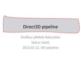 Direct3D pipeline