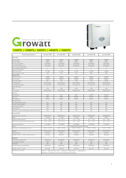 GROWATT INVERTER ADATLAP EU