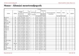 TerVez2 - menetrendjegyzék