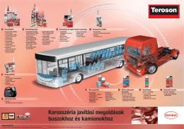 Loctite poszter: Teroson alkalmazások buszokhoz és kamionokhoz