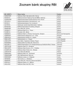 Zoznam bánk skupiny RBI