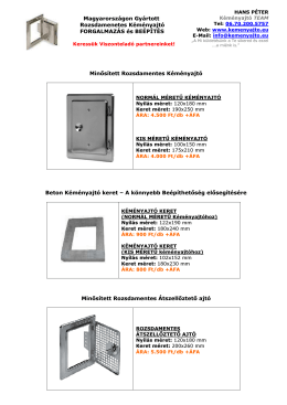 Kéményajtó Méretek - Kéményajtó Forgalmazás, Beépítés