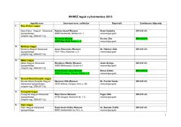 MVMSZ tagok nyilvántartása 2013