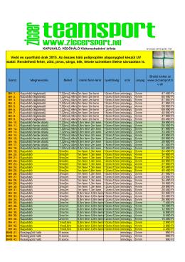 kapuháló, védőháló árlista 2015
