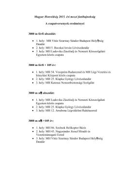 Eredmények (mh_mezei_futobajnoksag_2015)