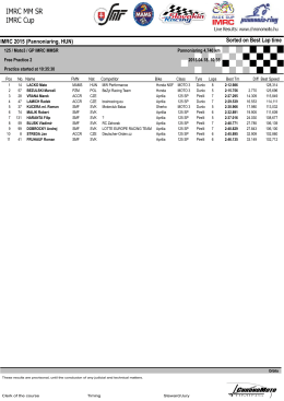 Sorted on Best Lap time IMRC 2015 (Pannoniaring, HUN)