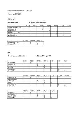 Časový rozpis ústnej časti maturitných skúšok pre štvorročné a