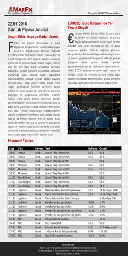 22.01.2016 Günlük Piyasa Analizi