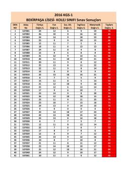 2016 KGS-1 BEKİRPAŞA LİSESİ- KOLEJ SINIFI Sınav Sonuçları