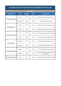 2016 mali destek programı bilgilendirme toplantıları adana