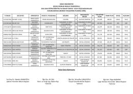 2015-2016 Eğitim Öğretim Yılı Bahar Yarıyılı
