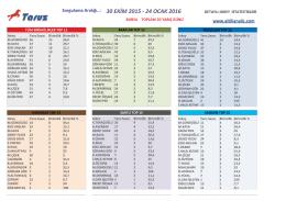 30 EKİM 2015 - 24 OCAK 2016