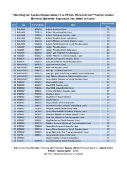 Hizmetiçi Eğitime başvuracak okul listesi ve kurslar