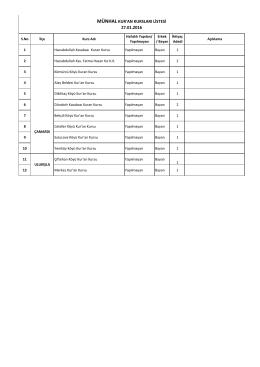 münhal kur`an kursları listesi 27.01.2016