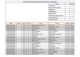 2015-2016 SEZONU B GRUBU BAYANLAR 2.LİG FİKSTÜRÜ