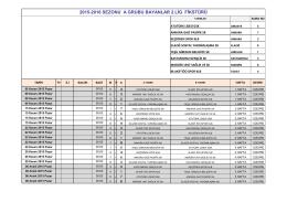 2015-2016 SEZONU A GRUBU BAYANLAR 2.LİG FİKSTÜRÜ