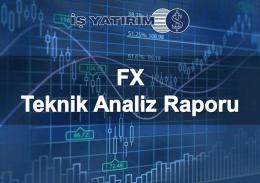 Günlük FX Teknik Analiz Raporu 28012016