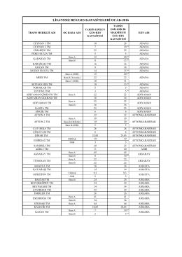 lisanssız res/ges kapasiteleri ocak-2016