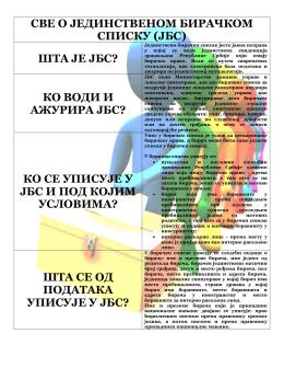 OVDE - Министарство државне управе и локалне самоуправе