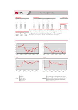 Dnevni financijski izvještaj