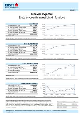 Dnevni izvještaj Erste Asset Managementa