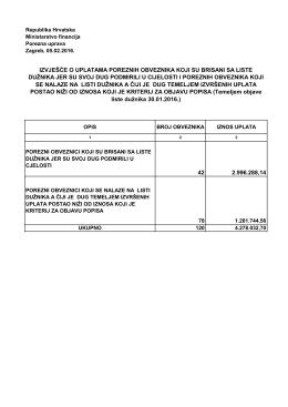 42 2.996.288,14 izvješće o uplatama poreznih obveznika koji su