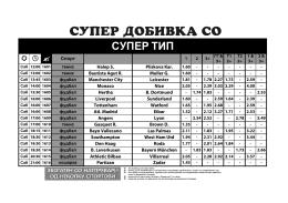 СУПЕР ТИП - Sport Life Обложувалница