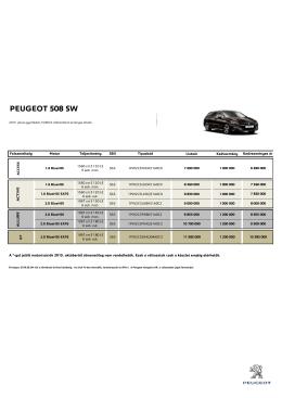 Peugeot 508 SW Árlista letöltése