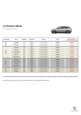 Peugeot 308 SW Árlista letöltése