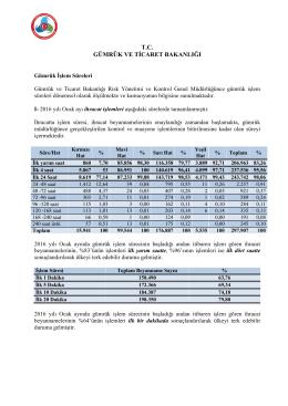 Gümrük İşlem Süreleri 2011 -ilk yarı