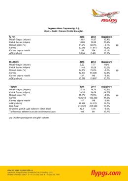 2015 Yılı Trafik sonuçları