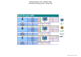 Qual Groups ABC