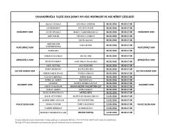 Dulkadiroğlu nöbet listesi