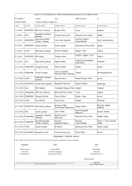 Yemek Listesi - Malatya Vergi Dairesi Başkanlığı