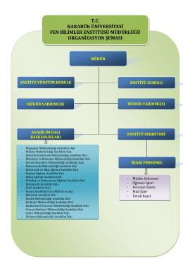 Teşkilat Yapısı - Fen Bilimleri Enstitüsü