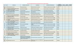 08-13 Şubat 2016 - Tokat Milli Eğitim Müdürlüğü
