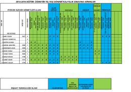 2015-2016 kış döneminde kalfalık sınavına girenlerin listesidir