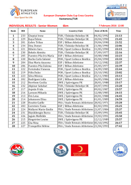 INDIVIDUAL RESULTS - Senior Women 6km