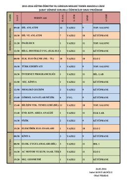 2015-2016 eğitim-öğretim yılı giresun mesleki teknik anadolu lisesi