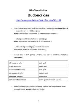 Shrnutí gramatiky budoucího času v PDF