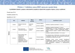 Příloha č. 1 Indikátory výzvy ERDF výzva pro vysoké školy