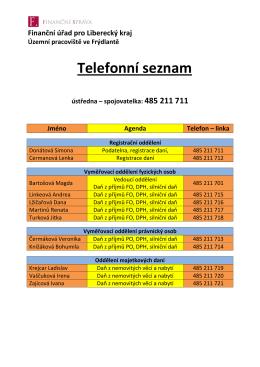 Telefonní seznam