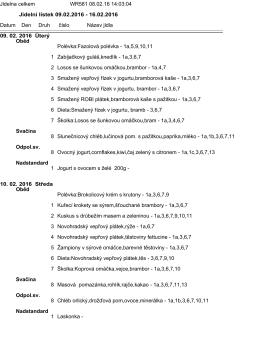 Jídelní lístek ve formátu PDF