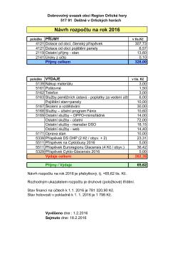 DSO ROH - Návrh Rozpočet rok 2016