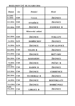 ROZLOSOVÁNÍ III. B JARO 2016 Datum čas Domácí